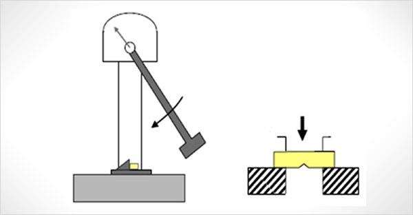 آزمون ضربه چارپی پلاستیک ها و پروفیل های PVC-U
